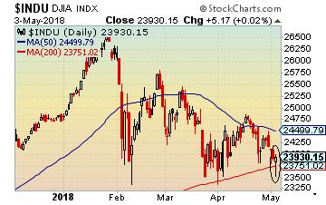 Capricorn mining stocks